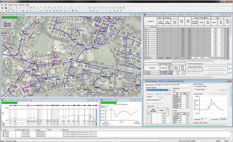 InfoWorks WS Pro _ interface resultats